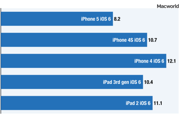 Ios6only pageloadchar 100005380 orig